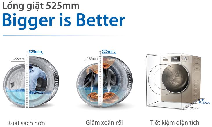 Máy giặt Aqua Inverter 10.5 kgAQD-D1050E.N- tiết kiện diện tích