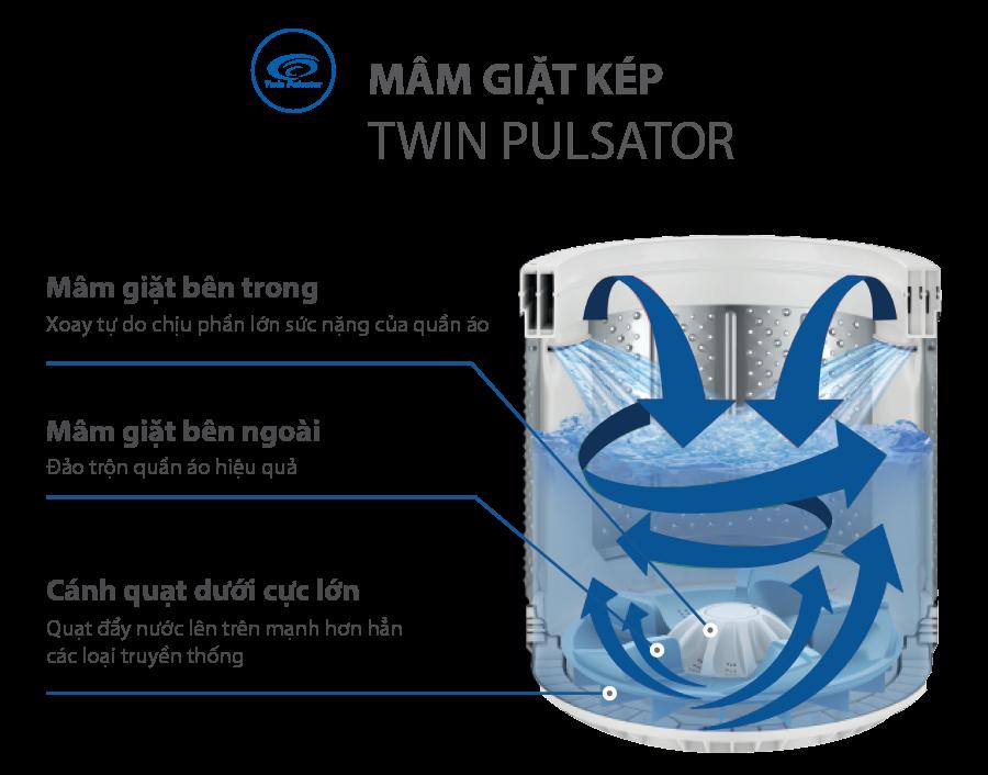 mâm giặt kép twin pulsator Máy giặt Aqua 10 KgAQW-FR100ET.W