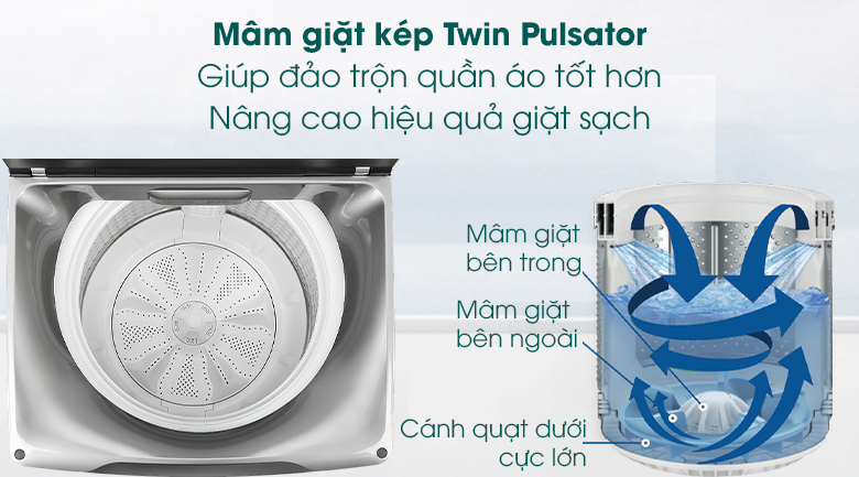 mâm giặt kép may-giat-aqua-inverter-12-kg-aqw-dr120cts