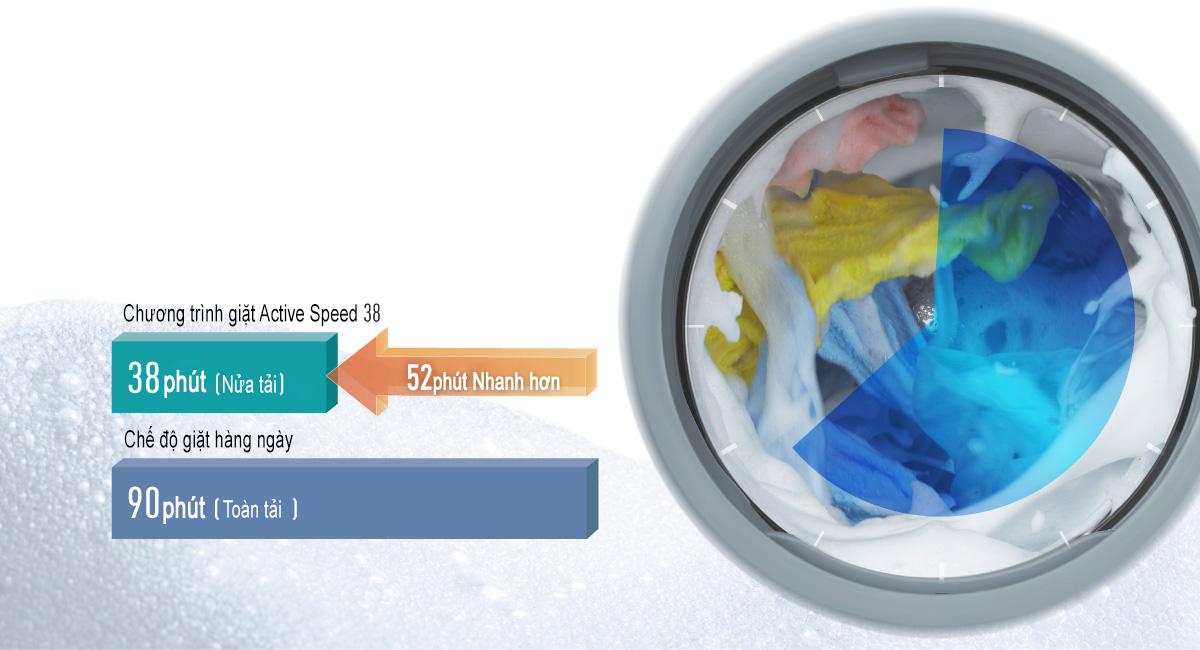 NA-V10FX1LVT active speed