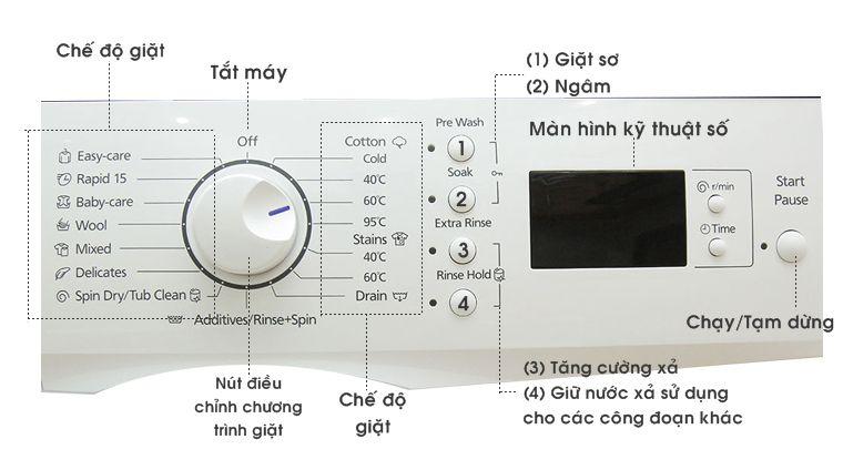 abnr điều khiển máy giặt pannasonic lồng đứng