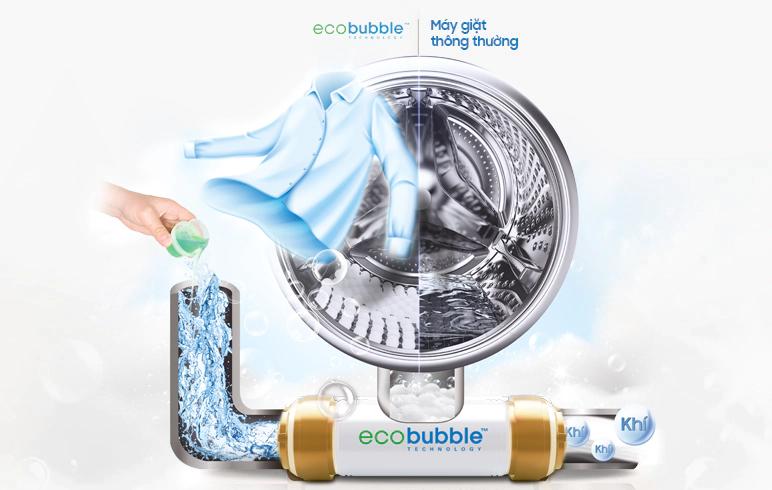 Công nghệ ecobubble Máy giặt Samsung WF750W2BCWQ/SV 7.5kg