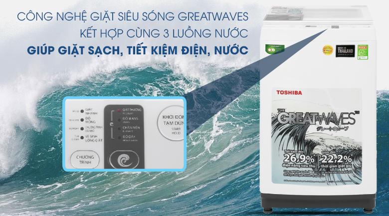 Máy giặt Toshiba 8 kg AW-K900DV(WW) Công nghệ Greatwaves