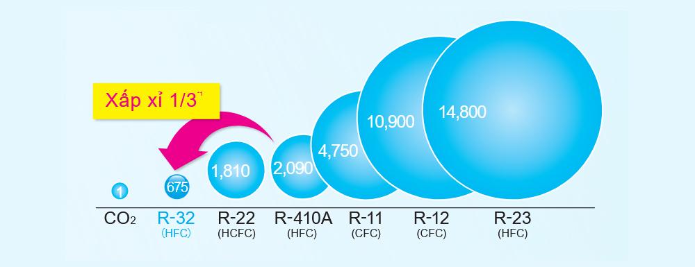 daikin-fff50bv1-rzf50cv2v-9