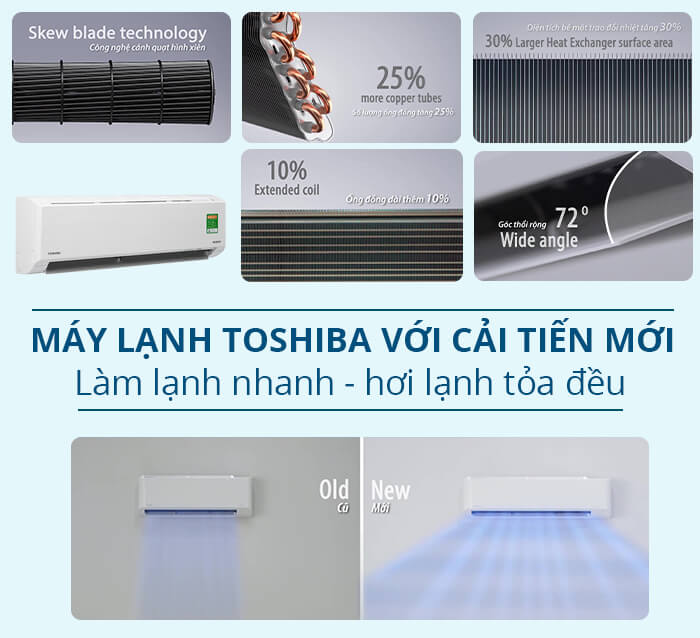 Toshiba RAS-H10D2KCVG-V