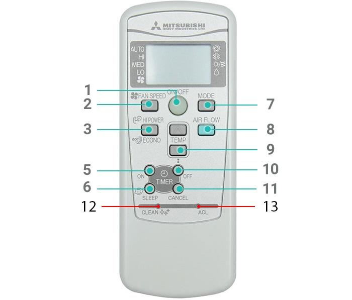 Cách sử dụng Remote máy lạnh Mitsubishi Heavy
