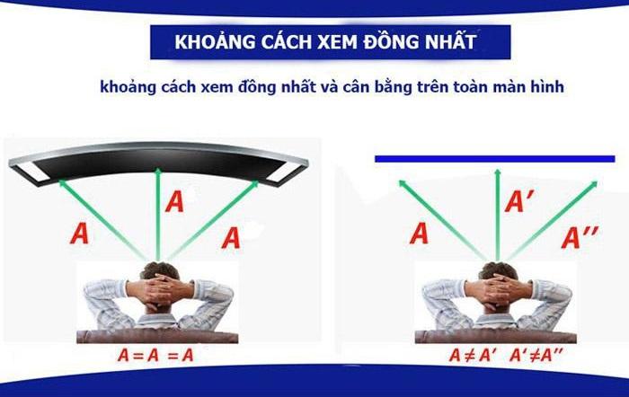 Smart Tivi cong
