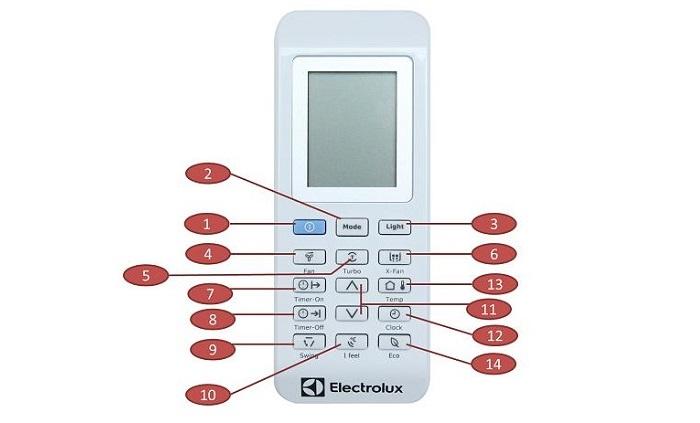 Cách sử dụng remote máy lạnh Electrolux