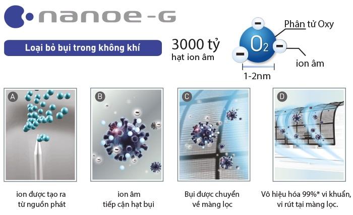 Công nghệ làm lạnh khử mùi trên máy lạnh Panasonic