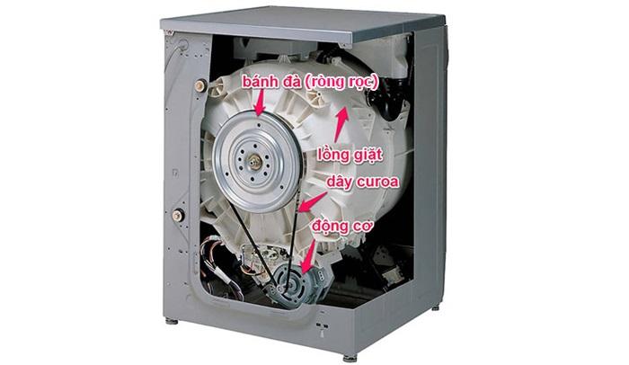 máy giặt truyền động gián tiếp