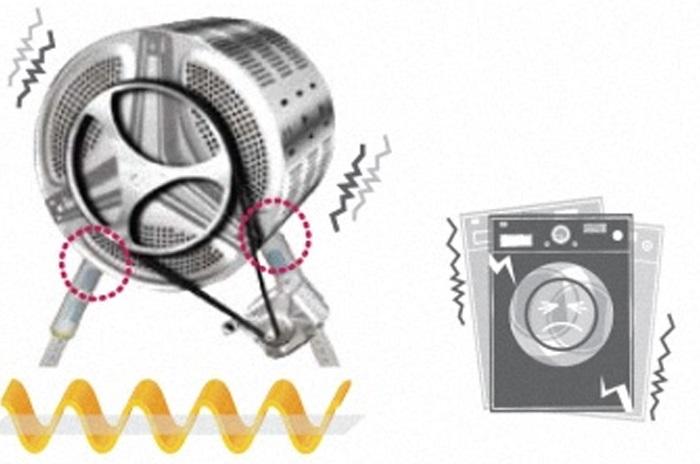 Những sự cố thường gặp ở máy giặt lồng đứng