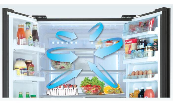 Các công nghệ trên tủ lạnh Electrolux