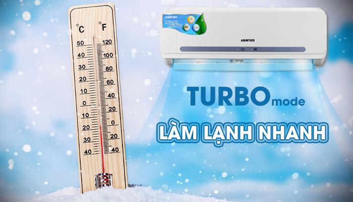 Đánh giá máy lạnh Asanzo