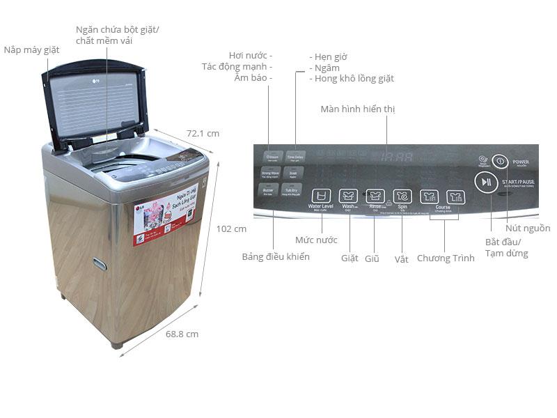 LG WF-D2017HD
