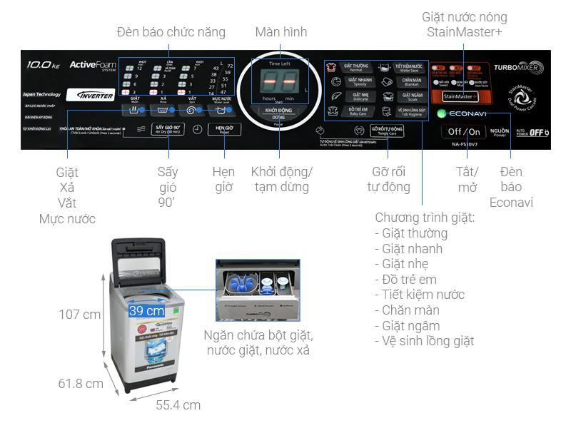 trên Panasonic NA-FS10X7LRV