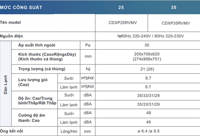 CDXP35RVMV