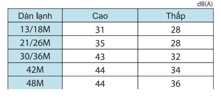 FCNQ18MV1/RNQ18MV1
