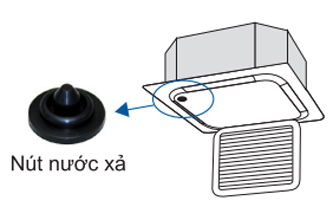FCF100CVM/RZF100CVM