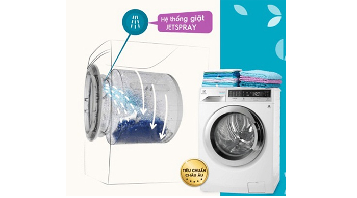 Tìm hiểu công nghệ công nghệ Ultramix trên máy giặt Electrolux